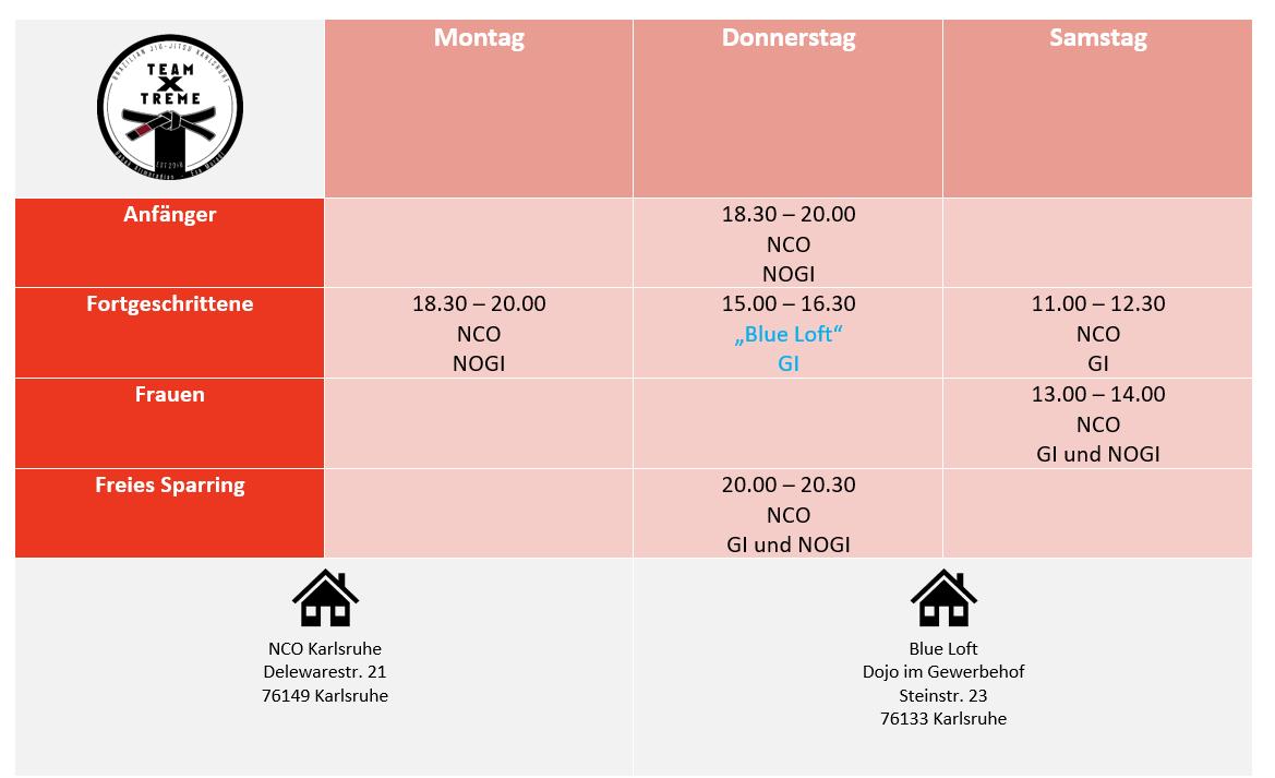 BJJ Timetable Karlsruhe